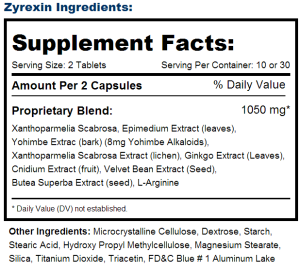Zyrexin-Ingredients-Dosage-Herbs-Review-Results-Becoming-Alpha-Male